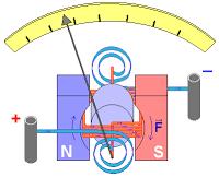 Galvanometer_scheme