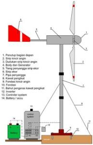 sketsa-kincir-angin1